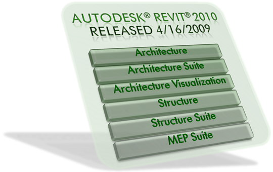 Revit 2010 Product Release Dates
