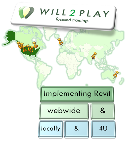 Will2PlayWorldImplementionMap
